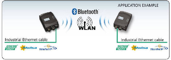 Wireless Bridge connects industrial Ethernet devices.