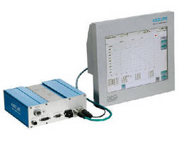 Process Monitoring DAQ System targets injection molding firms.