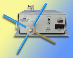 Solubility Analyzer assesses compounds in sub/supercritical fluid.