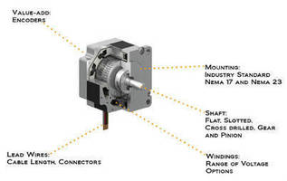 Hybrid Stepper Motors promote precise motion control.
