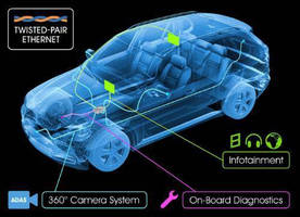 Broadcom Introduces World's Broadest Automotive Ethernet Product Portfolio - Ushers in Next Generation Connected Car