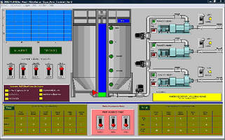 Industrial Automation Software complements PLC-based machinery.