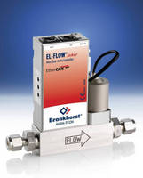 Mass Flow Meters/Controllers with EhterCAT Interface