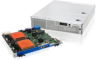 Dual-Socket Bladed and Server Platforms use 8-Core Xeon® CPU.