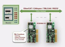 Intelligent Servo Drive takes up 21 x 54 mm of PCB space.