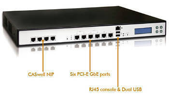 Network Security Appliance optimizes average LAN throughput.