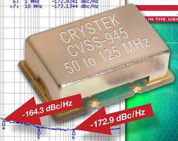 SMD True Sinewave VCXO combines high frequency, low noise floor.