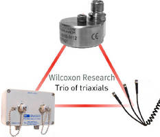 Triaxial Accelerometer monitors vibration in rotating equipment.