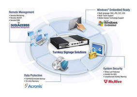 Advantech Turnkey Signage Solutions Powered by 3rd Generation Intel® Core(TM) i Processor