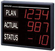 LED Display Boards indicate production status in real-time.