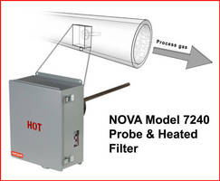 NOVA Analytical Systems Re-Launches Sample Conditioning System with New Features