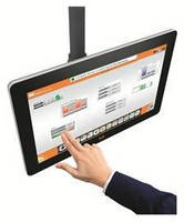 Evolving Ergonomics with Multi-Touch
