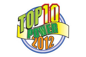 Vishay Power Metal Strip Resistor Named as Top-10 Power Product by Electronic Products China Magazine
