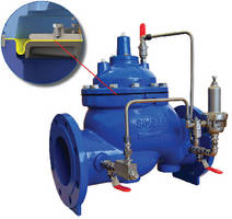 Pressure Reducing Valve features rolling diaphragm technology.