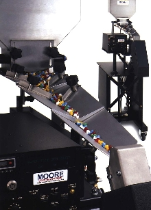 Counting System has a compact footprint.