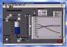 Toolset provides PID control.