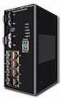 Ethernet Switches support dual homing and ring coupling.