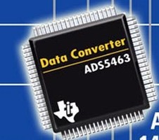 Converter suits communications and amplifier linearization.
