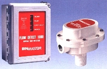 Flow Meter uses Microwave Doppler technology.