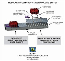 Vacuum Chuck Systems incorporate aluminum top plate.