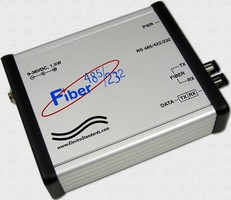 Interface Converter offer operating speeds of 1.5 and 20 Mbps.