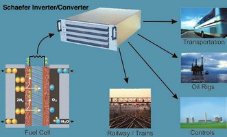 Robust Power Converters for Fuel Cell Applications