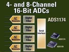 ADCs offer simultaneous-sampling for signal acquisition.
