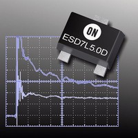ESD Devices protect high speed data lines.