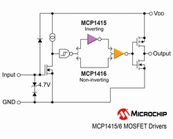 MOSFET Drivers are rated for peak output current of 1.5 A.