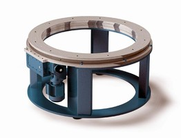 DE-STA-CO to Feature Camco® Ring Index Drives at IMTS