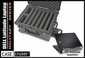 Laptop Case protects against internal and external threats.