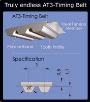 Timing Belts have tensile strength ranging from 190-1,400 N.