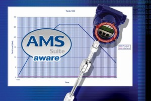 MTS' Liquid-Level Transmitters Named 'AMS Aware'