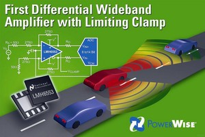 Wideband Amplifier has programmable output limiting clamp.