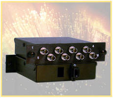 Fiber Optic Cassette comes with military style connectors.