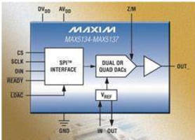 DACs manage power consumption in process control applications.