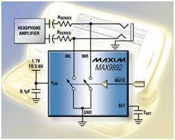 IC eliminates audio click-and-pop in multimedia devices.