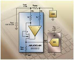 Current-Sense Amplifier provides 1 µA supply current.