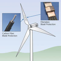 ERICO® Offers Lightning Protection Solutions for Fiberglass and Carbon-Fiber Blades