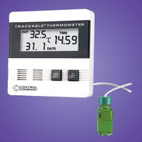 Thermometer displays current, min, and max temperatures.