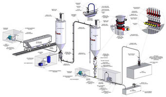 Injection Systems help mitigate multi-pollutant emissions.