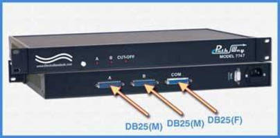 A/B Switch offers secure cut-off position and remote control.