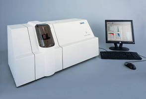 Image Analyzer from Malvern Offers Reference Technique for Sizing HPLC Column Materials