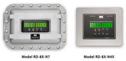 Remote Display Unit displays status of up to 32 channels.