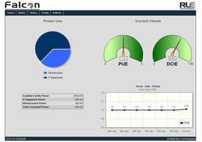 MetricWise PUE & DCiE Metric Monitor