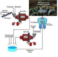 Innovative Diaphragm Coating for Sensor Resists Highly Abrasive Nickel Ore Slurry