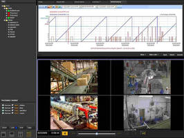 Longwatch Video Software Supports Wonderware ActiveFactory
