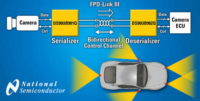 SerDes Chipsets offer real-time bidirectional camera control.