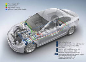 Parallel Full Hybrid Technology from Bosch Goes into Series Production for Volkswagen Touareg and Porsche Cayenne S