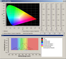 MAZeT Presents Simulation Tools for Optical Measuring Tasks